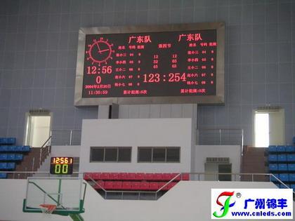 武汉海军工程学院_武汉海军工程大学Φ5超高亮单色视屏